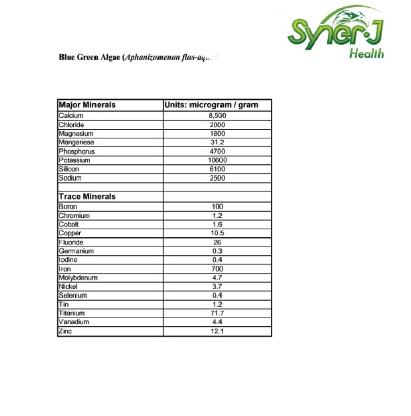 Composition mineraux
