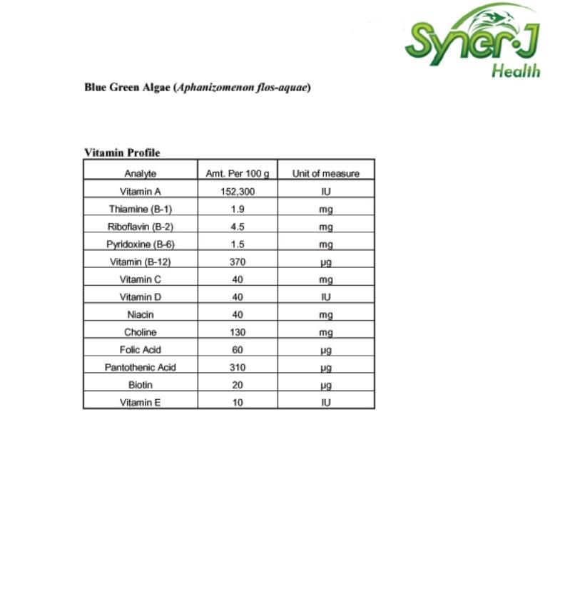 Composition vitam profil